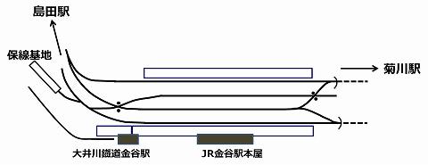 kanaya station.jpg
